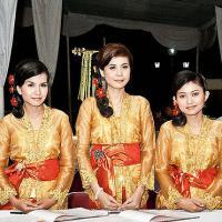 Бахаса, население Бали
